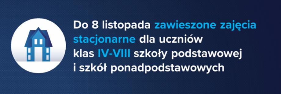 Zawieszenie zajęć stacjonarnych dla uczniów klas IV-VIII.